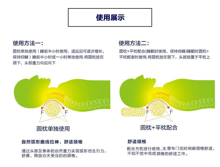 南通家纺 2020新款荞麦组合枕(图5)